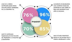 Infografic_Sondaj_Genesis-Property